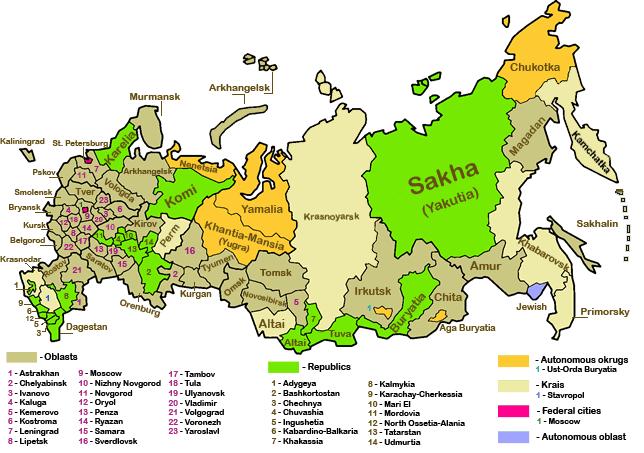 ALLRUSSIAS - Russia's Regions